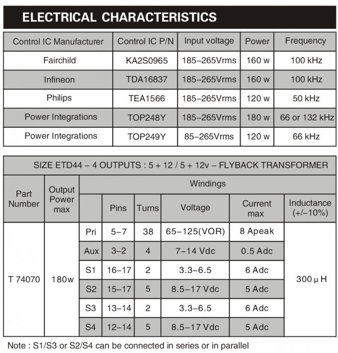 Durable High Frequency Switching Transformer 60 - 180W Stable Performance